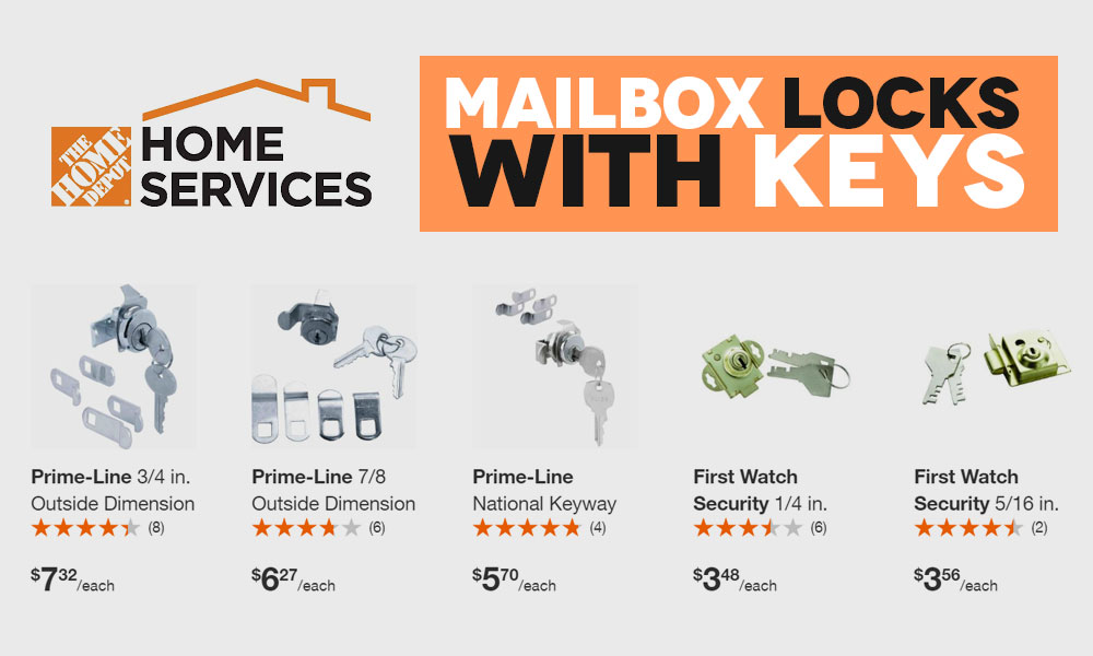 Home Mailbox key and lock replacement cost